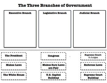 Branches of government worksheet 4th grade