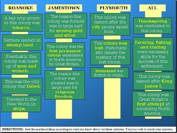 """""""3 Attempts"""" Roanoke, Jamestown and Plymouth Colonies Study Tool"""