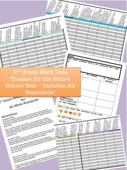 ** 3rd Grade Math Data Tracker - Includes All Common Core