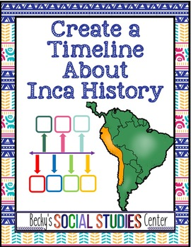 Create a Timeline Project About the History of the Inca Empire