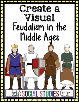 Visual of Feudalism in the Middle Ages - Group Project