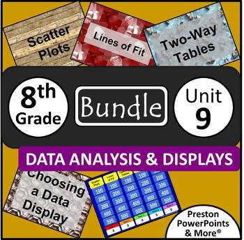 (8th) Data Analysis and Displays {Bundle} in a PowerPoint