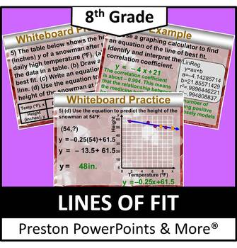 (8th) Lines of Fit in a PowerPoint Presentation