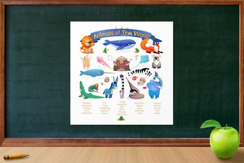 """♥ """"Animals of the World""""  Poster"""