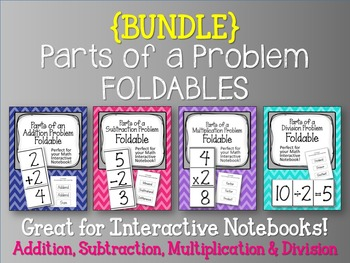 {BUNDLE} Parts of a Math Problem. Interactive Notebook.