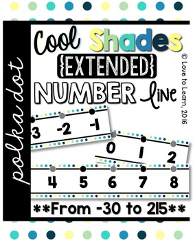 {Extended} Number Line (-30 - 215) - Cool Shades Polka Dot