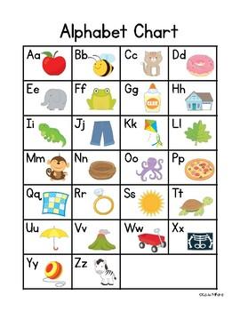 *FREEBIE* Alphabet Chart
