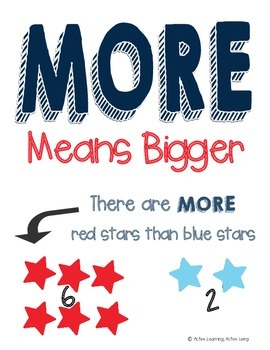 **FREEBIE** More Than, Less Than, Equal To Anchor Chart