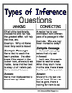 **Free** Types of Inference Questions