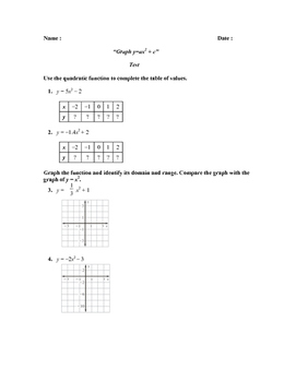 """Graph y=ax2 + c"" Test (PARCC REVIEW)"