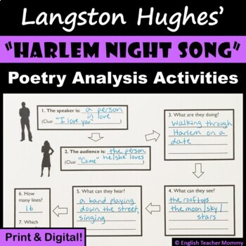 """Harlem Night Song"" - Langston Hughes Poem Activities"
