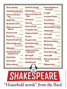 """Shakespeare. """"Household words"""" from the Bard. 18 x 24 prin"""