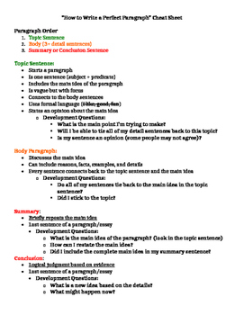 """""""How to Write a Paragraph"""" Cheat Sheet"""
