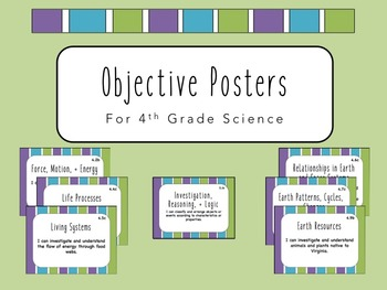 """""""I Can"""" Objective Posters - 4th Grade Science {Virginia SOL}"""
