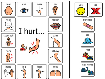 """I hurt..."" PCS communication board"