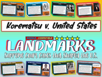 -Korematsu v. United States- Landmark Supreme Court Case (