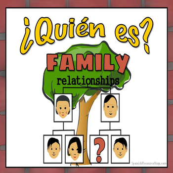 ¿Quién es?  Spanish Family Relationships Practice Powerpoint