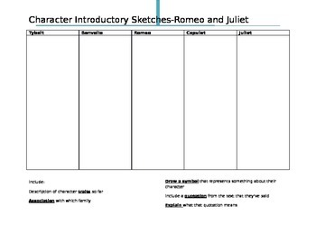"""""""Romeo and Juliet"""" Act I Character Graphic Organizer"""