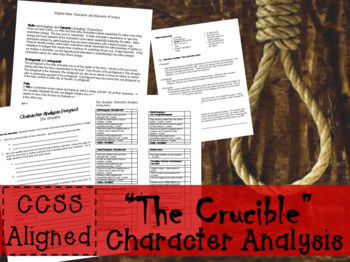"""""""The Crucible"""" Character Analysis Project"""