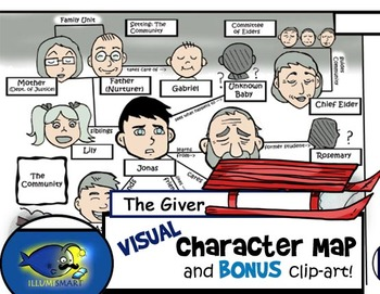 """""""The Giver"""" Visual Character Map (With BONUS Clip-Art!)"""