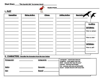 """The Scarlet Ibis"" Graphic Organizer / Plot Summary Activity"