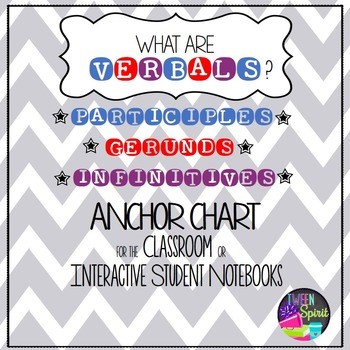Verbals (Participles, Gerunds, Infinitives) Anchor Chart