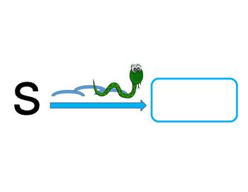 /s, z, f, th, sh/ Fricative Slide Charts for Speech Artic