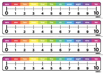 0-10 Number Lines - Desktop Strips