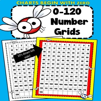 Hundred Grid 10's Down First Column