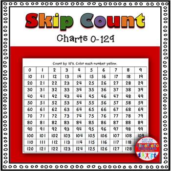 0-129 Charts: A Skip-Counting Set