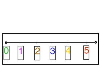 0-5 number line