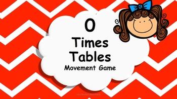 Multiplication 0 Times Tables Game / Brain Break