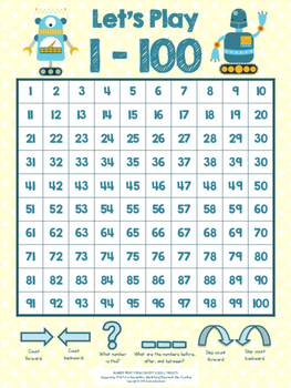 1-100 Number Chart & Activity Options