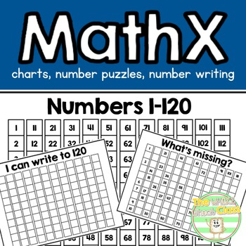 1-120 Math Charts: Math Expressions Inspired