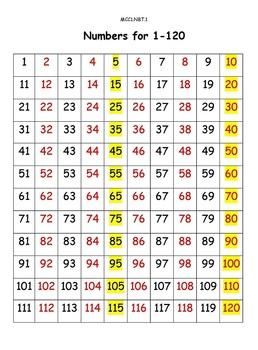 1-120 chart