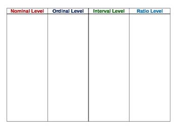 1-3 Data Measurement Scale Activity