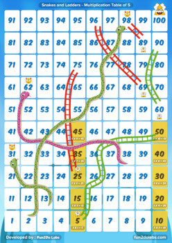 10 Boards of Snakes and Ladders for Teaching Multiplicatio
