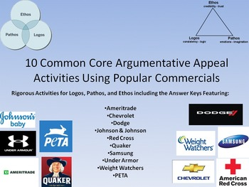 10 Common Core Activities for Logos, Ethos, and Pathos in