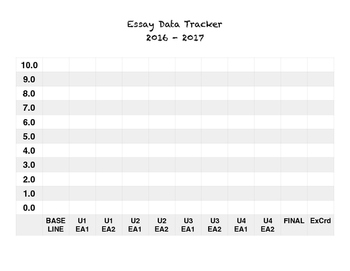 10 Point Scale Essay Data Tracker