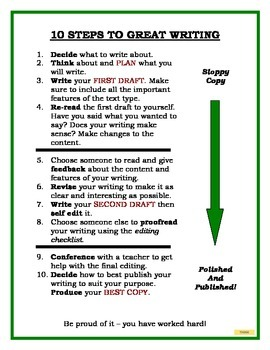 10 Steps to Great Writing Poster