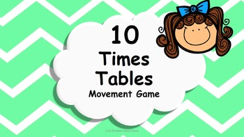 Multiplication 10 Times Tables Game / Brain Break