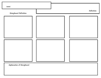 10 Vocabulary Graphic Organizers to Help Students Categori