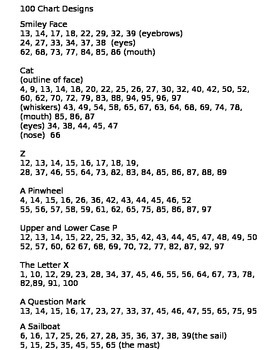 100 Chart Designs