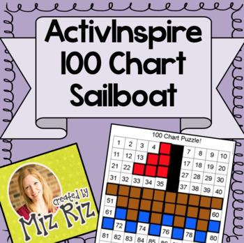 100 Chart Hidden Picture on ActivInspire- Sailboat