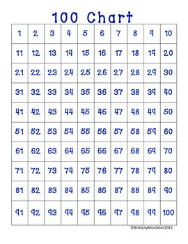 100 Chart with Highlighted Even and Odd Numbers