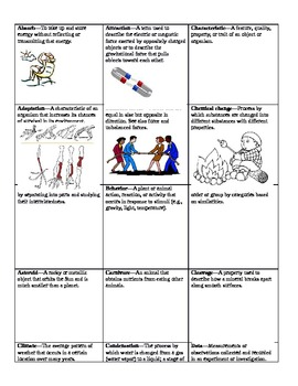 100 Elementary Science Vocabulary Definitions and Space to