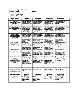 100 People Marking Sheet