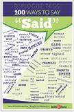 "100 Ways to Say ""Said"" Poster"