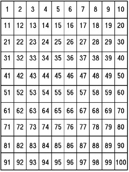 100 chart missing numbers
