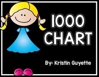 1000 Chart